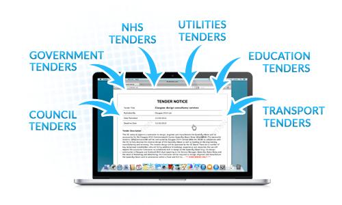 Licensed tenders publisher